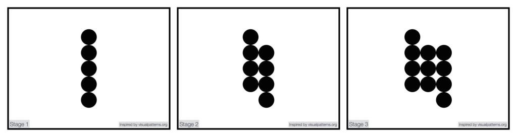 visual-pattern-slide